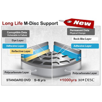 M-Disc 4x 4.7GB/240 Minute 5 Pack