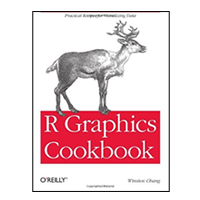 O'Reilly R GRAPHICS COOKBOOK